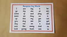 Reception Key Words Poster, first words, starting school, Literacy,Phonics,EYFS