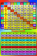 A2 laminated MULTIPLICATION / DIVISION number 1-100 square educational poster