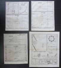 1663 SONNENUHR 4 incisioni Furttenbach astronomia meridiane Sundial Astronomy