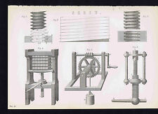 Screw Invention - Simple Machine- Bookpress -1880s Science Print