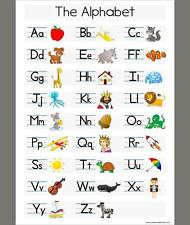A3 Learn The Alphabet - White Childrens A3 Wall Chart Educational Childs Poster