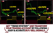 Trend Mystery Forex Indicator Trading System MT4 No Repaint Signal Profitable