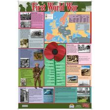 First World War WW1 Poster A2 - New - UK seller - Educational Resource (0176)