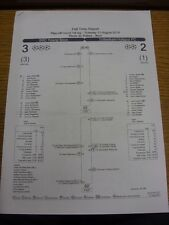 17/08/2010 BSC Young Boys v Tottenham Hotpsur [UEFA Champions League] - Printed