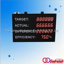 """Godrelish 2.3"""" LED Industrial Production/Status Display Board Led counter 4lines"""
