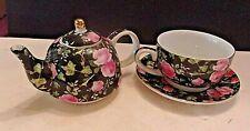 Tea pot cup and saucer full size (7)