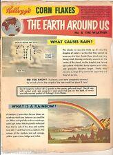 #T78.  1957 - 58  KELLOGG'S CORN FLAKES THE WORLD AROUND US  BACK PANEL #6