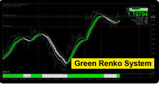 Forex Indicator Forex Trading System Best mt4 Trend Strategy -Green Renko System