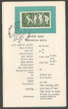 New listing AOP India brochure used First Day 1971 CRICKET VICTORIES