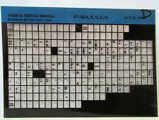 Yamaha RT180 1990 1991 1992 1993 1994 1995 Service Manual  Microfiche y184