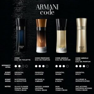 ARMANI CODE PERFUME 35ml EDT SPRAY BY GIORGIO ARMANI MEN EAU DE TOILET