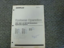 Caterpillar Cat 325 L LN Excavator Hydraulic Systems Operation Service Manual