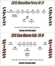 2015 Ohio High School Division 1 & 2 Stat-Based Simulation Football Game - New