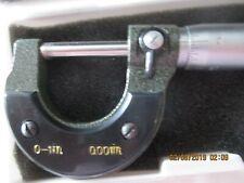 Analysis Tool Thousandth Caliper. micrometer