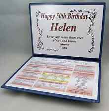 SPECIAL 50TH BIRTHDAY GIFT- THE DAY YOU WERE BORN - KEEPSAKE -FULLY PERSONALISED