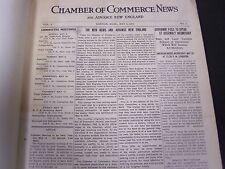 1911-1912 CHAMBER OF COMMERCE NEWS BOUND VOLUME NO. 2 - TITANIC - KD 3640
