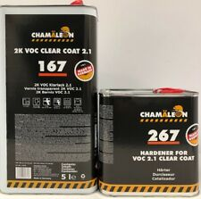 High Gloss 2.1 VOC European Clear Coat 2K 2:1 Mix Medium (2 gallon) 7.5L Germany