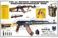 "*Soviet Russian AKM AK-47 7.62x39 Kalashnikov Color Poster 17x11"" manual BUY NOW"