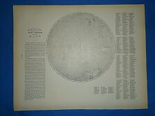 Vintage 1899 Atlas Map ~ VISIBLE HEMISPHERE of the MOON ~ Antique & Authentic