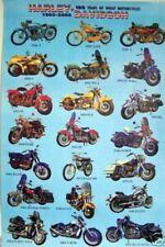 Harley Davidson 100 years history blue bkgrnd matte POSTER 23.5 x 34