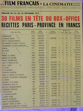 Le Film Français N°1501 (5/10/1973) 30 films en tête