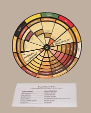 Colorwheel Stain Chart with TransTint Cross-Reference - FREE SHIP!