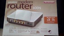 Sitecom 300N modem router wireless x3