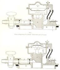 FARMING. Milking Machines – Burrell-Lawrence-Kennedy Pulsator 1912 old print