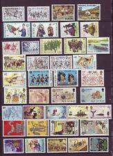 Europa CEPT postfrisch 1981  Jahrgang