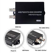 CCTV HD-TVI to HDMI Converter, TVI Loop Out, BNC to HDMI AHD HDCVI
