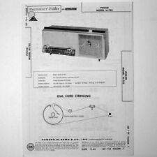 "Philco Model N-795 - Sams Photofact â""¢ 1964 - New Nos"