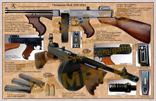 Thompson Submachine Gun Mod. of 1921 Poster 11 x 17