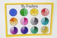 Fractions Maths A4 Wall Display Poster Home School Childminders