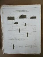 Vintage Engraving,ASTRONOMICAL INSTRUMENTS,Theory of Telescope,1810