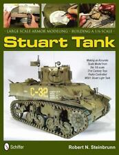 LARGE SCALE ARMOR MODELING BUILDING A 1/6 SCALE STUART TANK