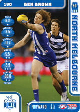 2018 AFL TEAMCOACH FULL SET OF COMMONS NORTH MELBOURNE ROOS  11 CARDS 23/03/2018
