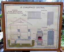 ancienne affiche scolaire rossignol bricolage poêle charbon cuisine chauffage
