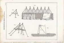 ARCHITETTURA IDRAULICA CHIUSA (4) INCISIONE STAMPA RAME 1866 TAVOLA ORIGINALE