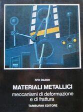 Materiali metallici: meccanismi di deformazione e di frattura.
