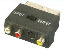 Mercury SCART TV Video Cables & Connectors