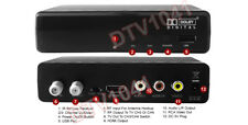 Digital ATSC TV Tuner with USB DVR Recording / Media Player For US Mexico Canada