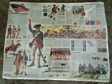 "Huge Continental Soldier Poster Revolutionary War 30x38"" Rare"