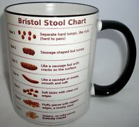 Bristol Stool Chart Ceramic Mug 11oz black rim an handle LBS4ALL