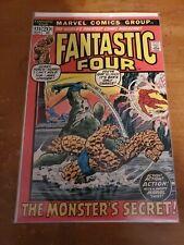 Marvel Comics: Fantastic Four #125