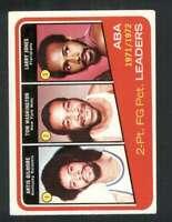 1972-73 Topps #260 Artis Gilmore EXMT+ ABA League Leaders 128068