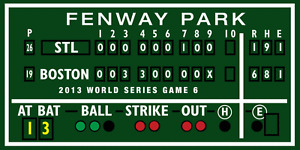 Boston decor, Fenway Park, Green Monster scoreboard