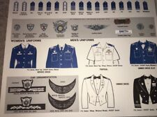 United States USCG US Coast Guard Auxiliary Uniform Insignia Chart Poster 1985