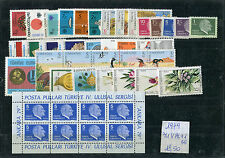 TURCHIA-TURKEY  1979 annata completa 34v +1bf mnh