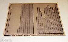 Microfich Catalogo parti di ricambio FIAT UNO DIESEL-TURBO D. 60331095