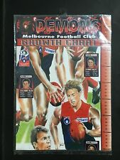 "MELBOURNE FOOTBALL CLUB ""GROWTH CHART"" FROM 1990's"